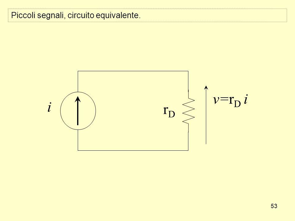 53 i v=r D i rDrD Piccoli segnali, circuito equivalente.