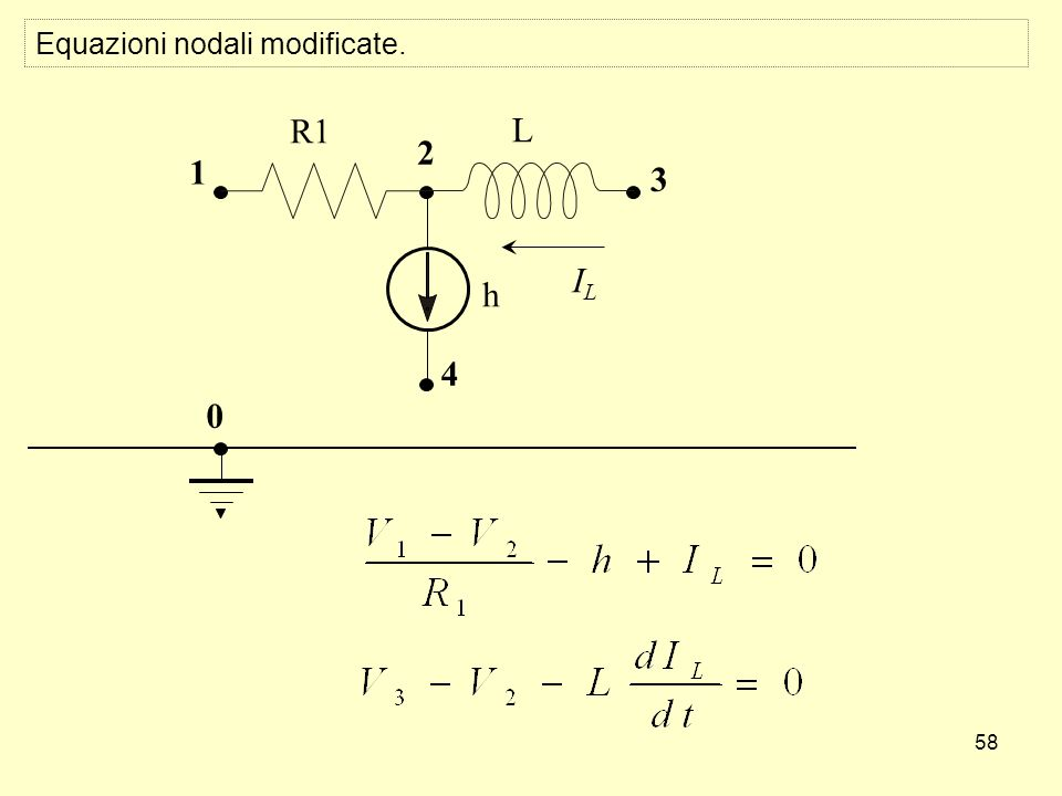 58 Equazioni nodali modificate. 3 2 1 L 4 R1 0 h ILIL