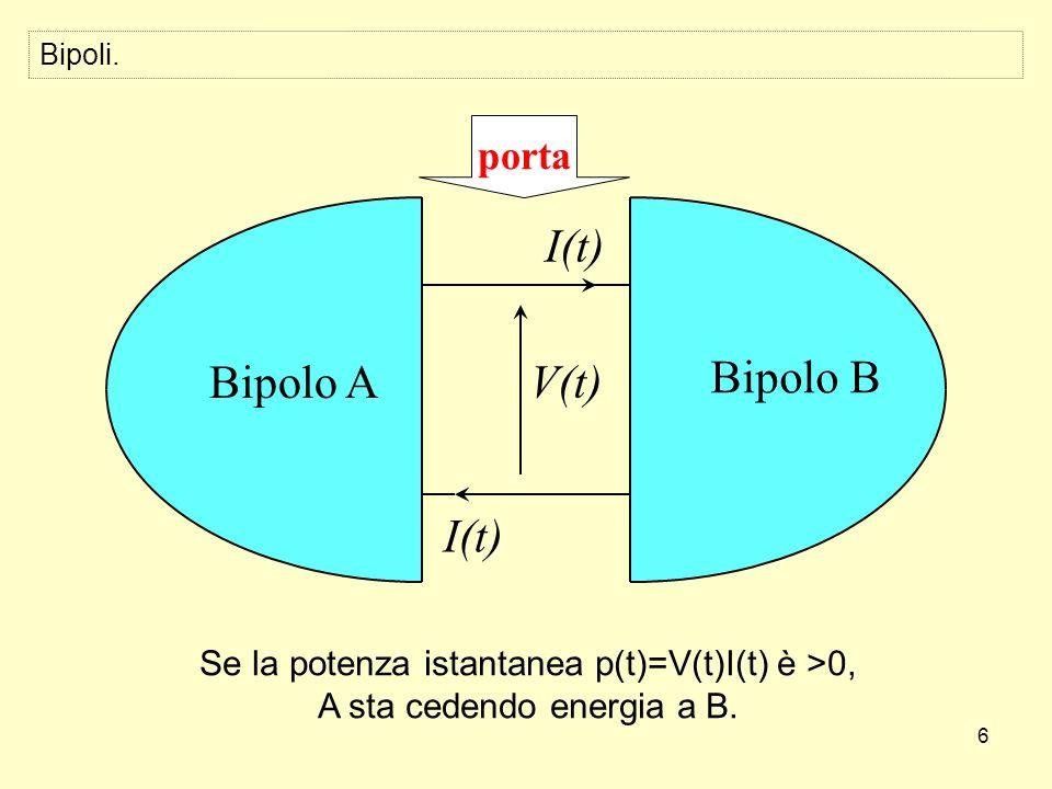 147 VdVd + _ R2R2 V in R1R1 +_+_ V out = S( V d ) I in È un amplificatore invertente.