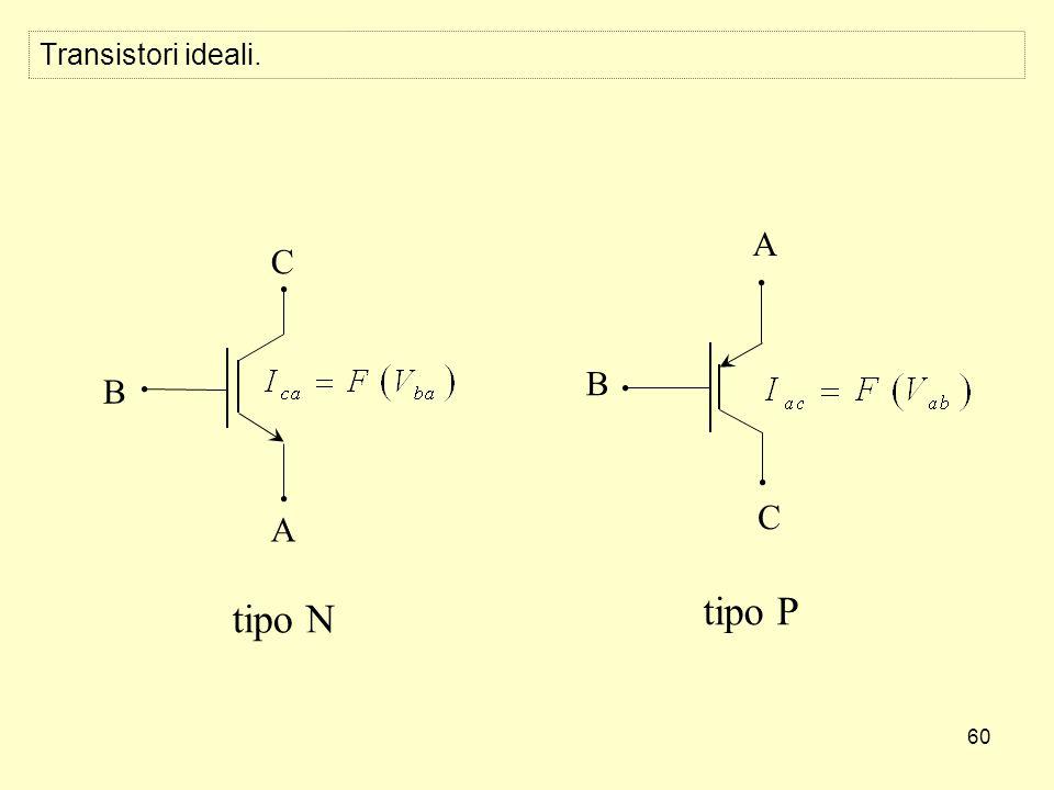 60 B C A tipo N B A C tipo P Transistori ideali.