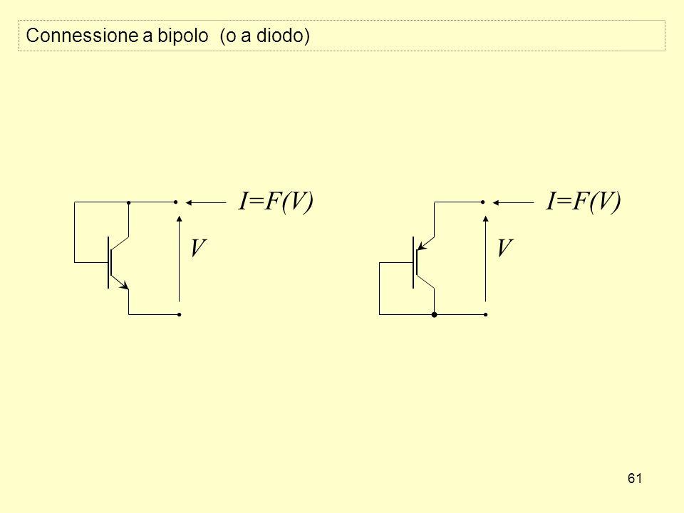 61 Connessione a bipolo (o a diodo) I=F(V)I=F(V) V I=F(V)I=F(V) V