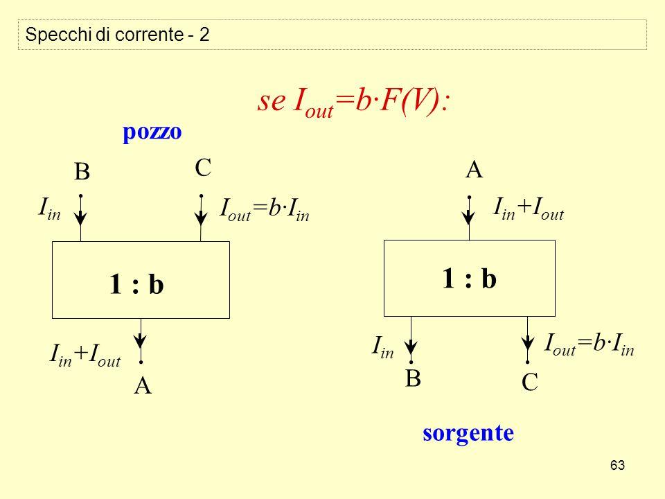 63 Specchi di corrente - 2 I in I out =b·I in I in +I out B A C 1 : b I in I out =b·I in I in +I out B A C 1 : b pozzo sorgente se I out =b·F(V):