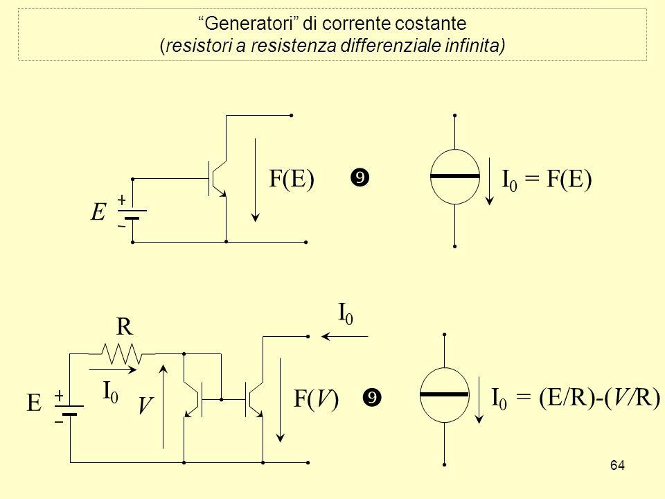 64 Generatori di corrente costante (resistori a resistenza differenziale infinita) I 0 = F(E) E F(E) I 0 = (E/R)-(V/R) E R F(V) V I0I0 I0I0
