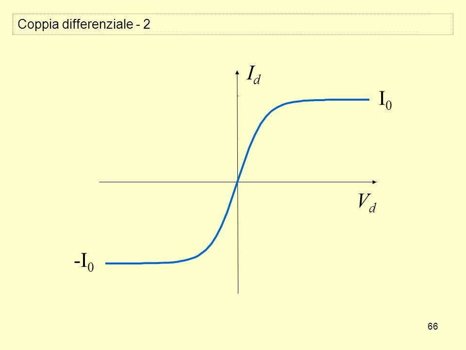 66 Coppia differenziale - 2 VdVd IdId I0I0 -I 0