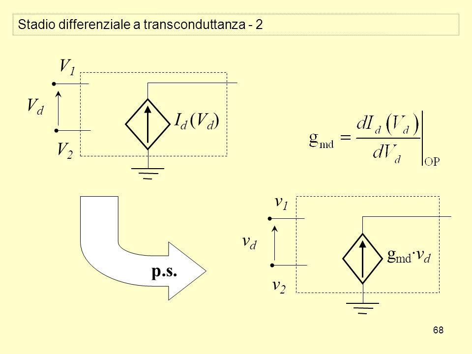 68 Stadio differenziale a transconduttanza - 2 v1v1 v2v2 vdvd g md ·v d V1V1 V2V2 VdVd I d (V d ) p.s.