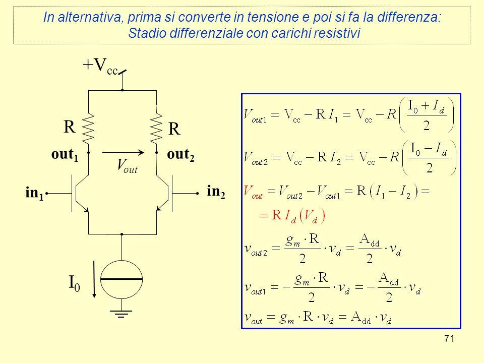 71 In alternativa, prima si converte in tensione e poi si fa la differenza: Stadio differenziale con carichi resistivi I0I0 in 1 in 2 out 1 +V cc out 2 V out R R
