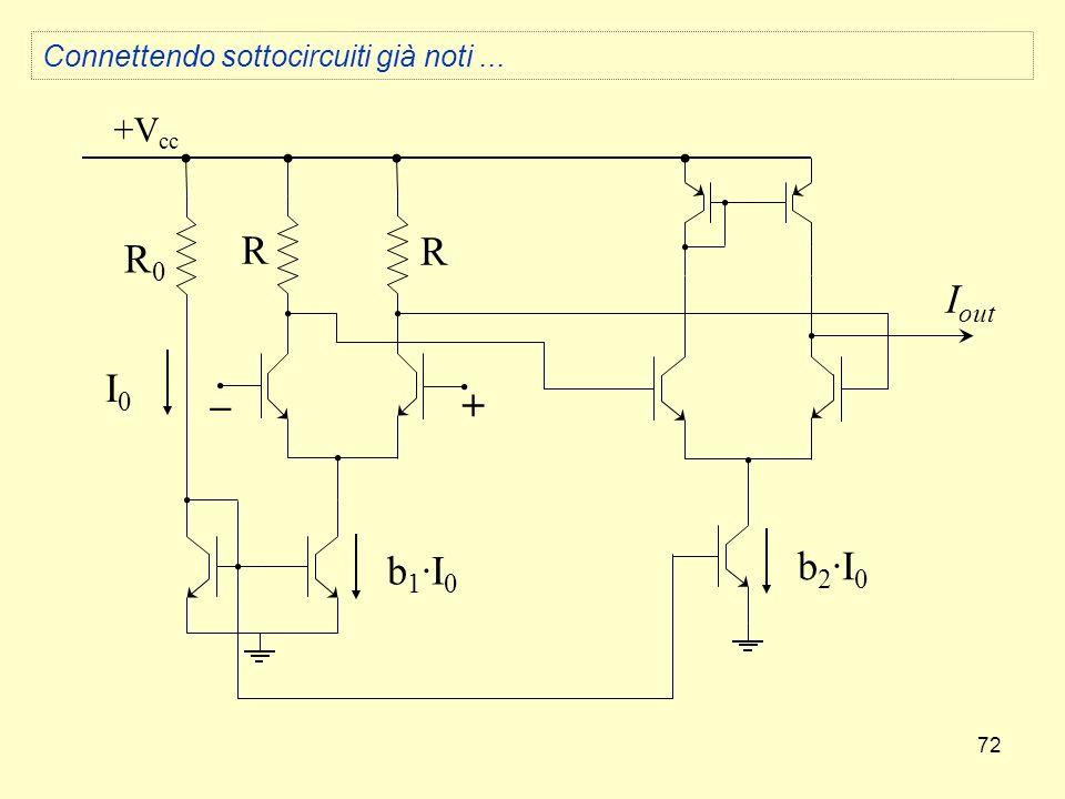 72 Connettendo sottocircuiti già noti... b1·I0b1·I0 +V cc b2·I0b2·I0 I0I0 + _ I out R0R0 R R