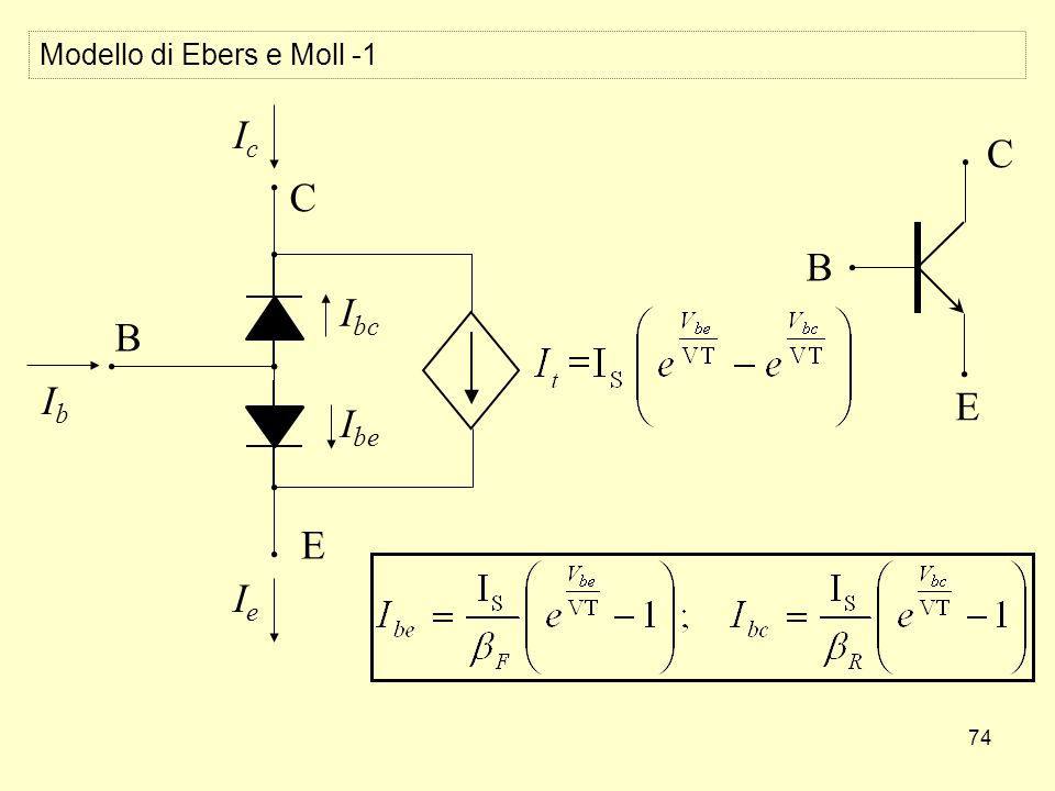 74 Modello di Ebers e Moll -1 B C E B C E I bc I be IeIe IcIc IbIb