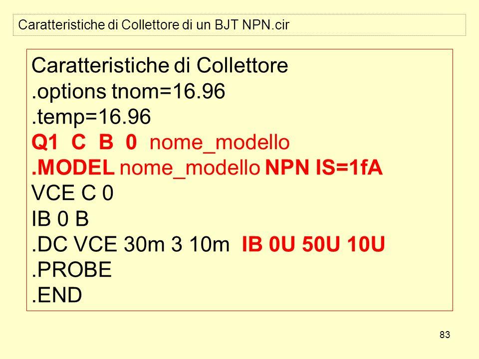 83 Caratteristiche di Collettore.options tnom=16.96.temp=16.96 Q1 C B 0 nome_modello.MODEL nome_modello NPN IS=1fA VCE C 0 IB 0 B.DC VCE 30m 3 10m IB