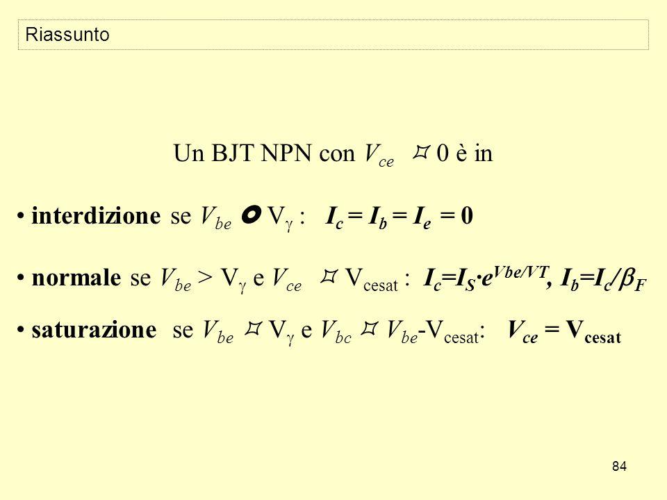 84 Riassunto Un BJT NPN con V ce 0 è in interdizione se V be V : I c = I b = I e = 0 normale se V be > V e V ce V cesat : I c =I S ·e Vbe/VT, I b =I c / F saturazione se V be V e V bc V be -V cesat : V ce = V cesat