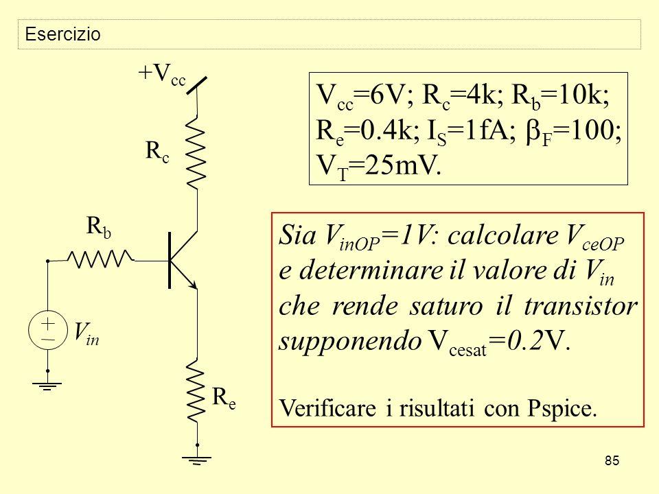 85 Esercizio +V cc RcRc RbRb ReRe V cc =6V; R c =4k; R b =10k; R e =0.4k; I S =1fA; F =100; V T =25mV. Sia V inOP =1V: calcolare V ceOP e determinare