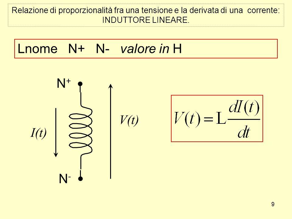 9 Relazione di proporzionalità fra una tensione e la derivata di una corrente: INDUTTORE LINEARE. Lnome N+ N- valore in H N + N-N- I(t) V(t) N + N-N-