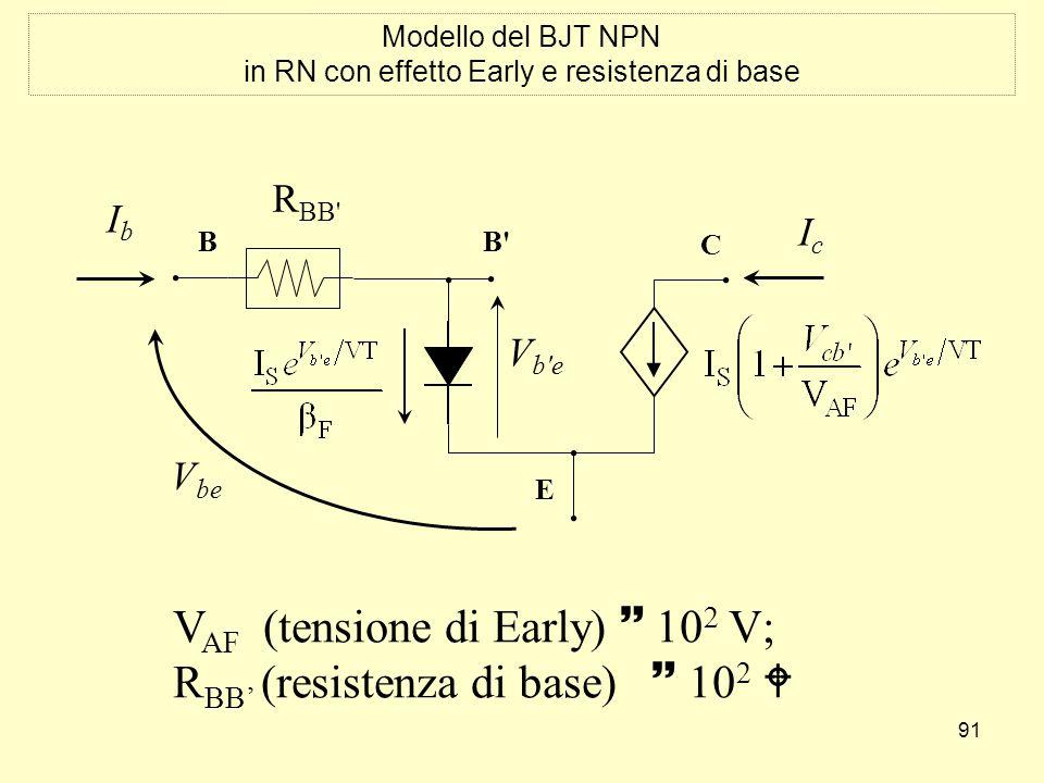 91 B' C E IcIc IbIb V b'e R BB' B V be V AF (tensione di Early) 10 2 V; R BB (resistenza di base) 10 2 Modello del BJT NPN in RN con effetto Early e r