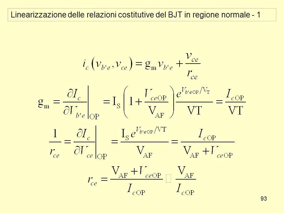 93 Linearizzazione delle relazioni costitutive del BJT in regione normale - 1