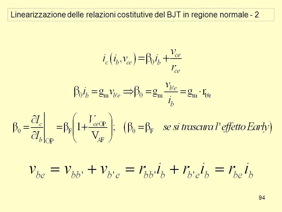 94 Linearizzazione delle relazioni costitutive del BJT in regione normale - 2