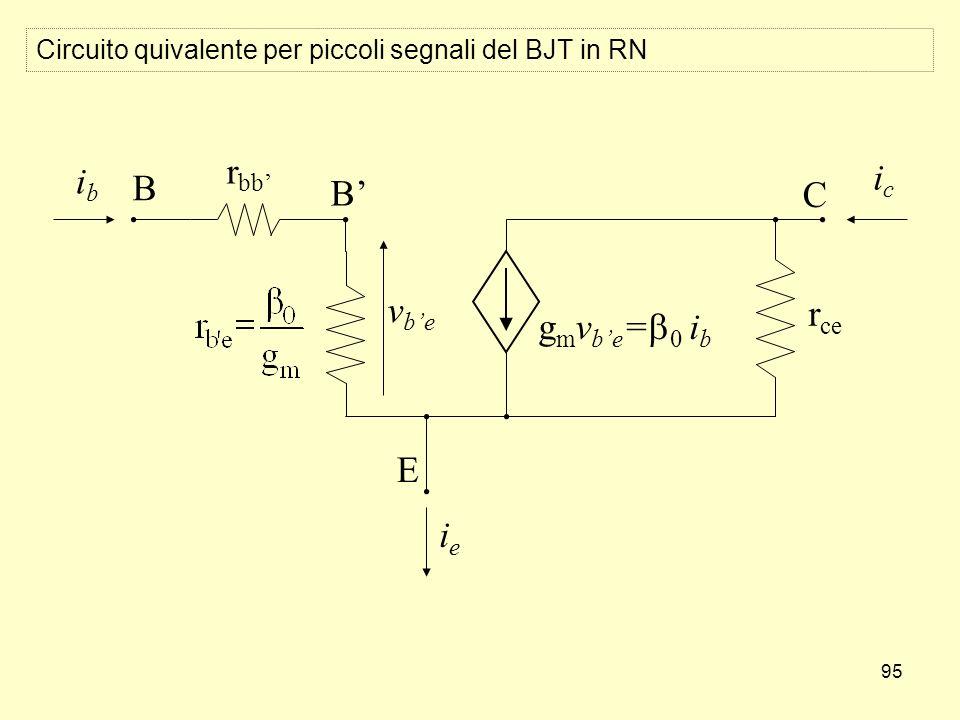 95 Circuito quivalente per piccoli segnali del BJT in RN B C E icic ibib g m v be = 0 i b v be ieie r bb B r ce