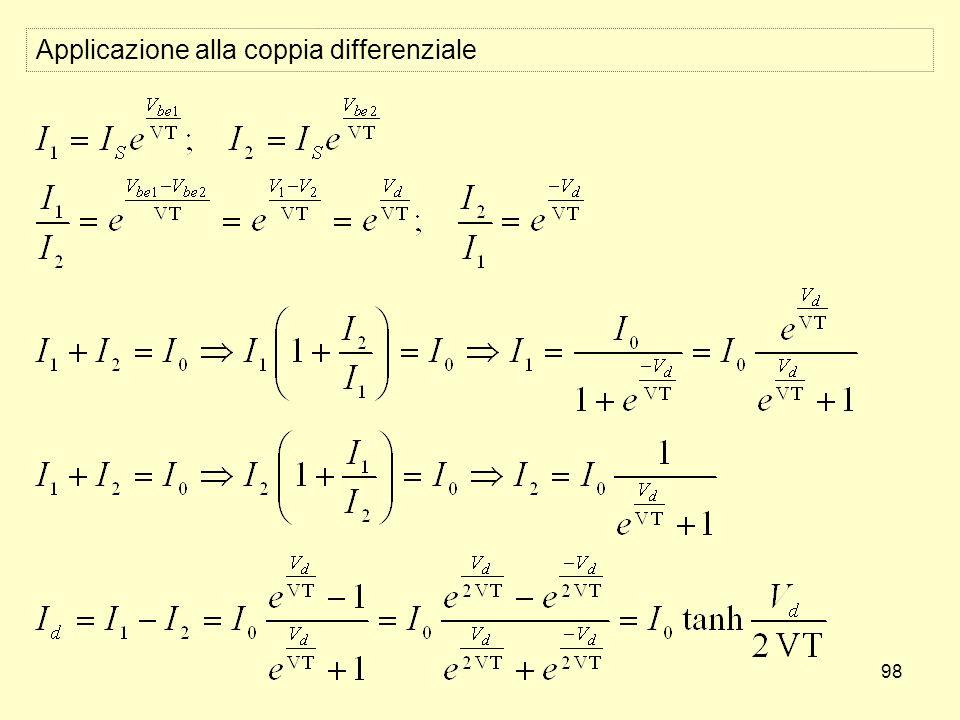 98 Applicazione alla coppia differenziale