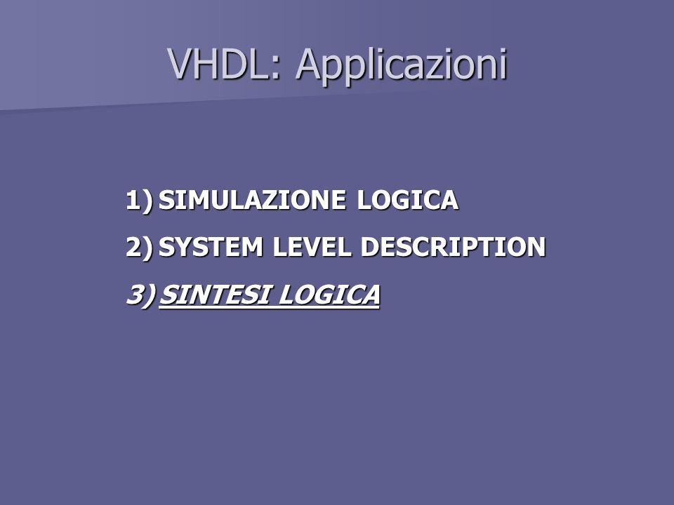 VHDL: Applicazioni 1)SIMULAZIONE LOGICA 2)SYSTEM LEVEL DESCRIPTION 3)SINTESI LOGICA
