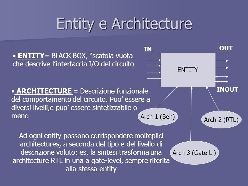 Entity e Architecture ENTITY ENTITY= BLACK BOX, scatola vuota che descrive linterfaccia I/O del circuito ARCHITECTURE = Descrizione funzionale del comportamento del circuito.