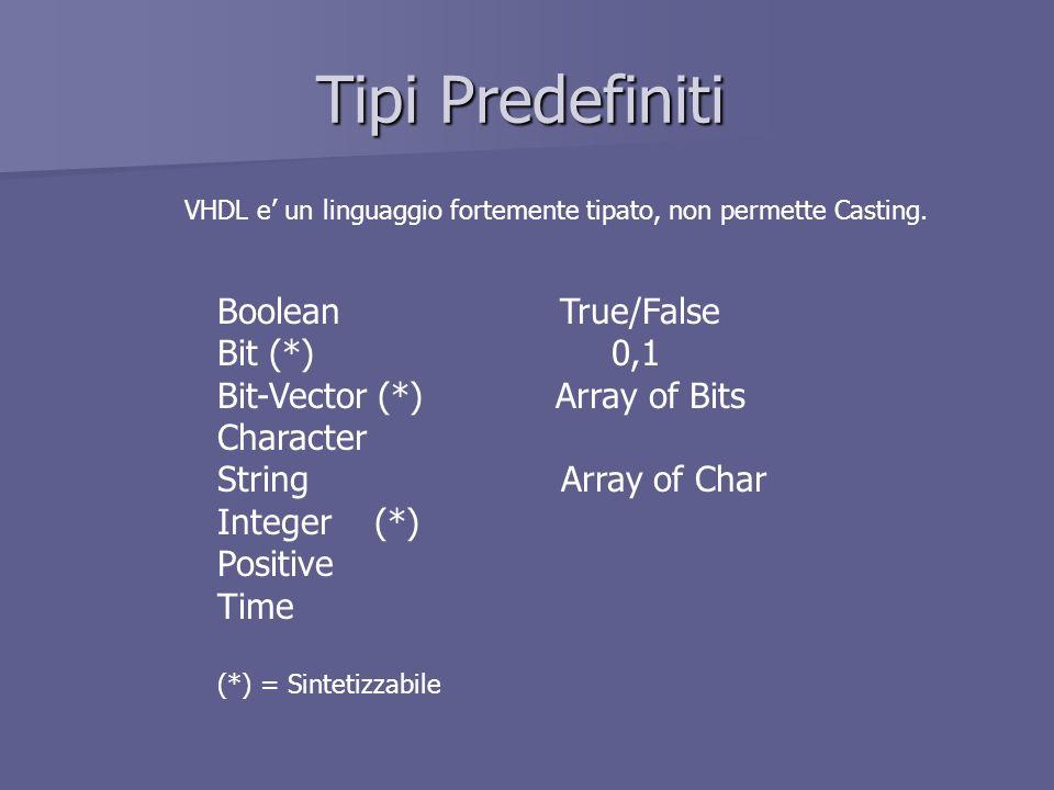 Tipi Predefiniti VHDL e un linguaggio fortemente tipato, non permette Casting.