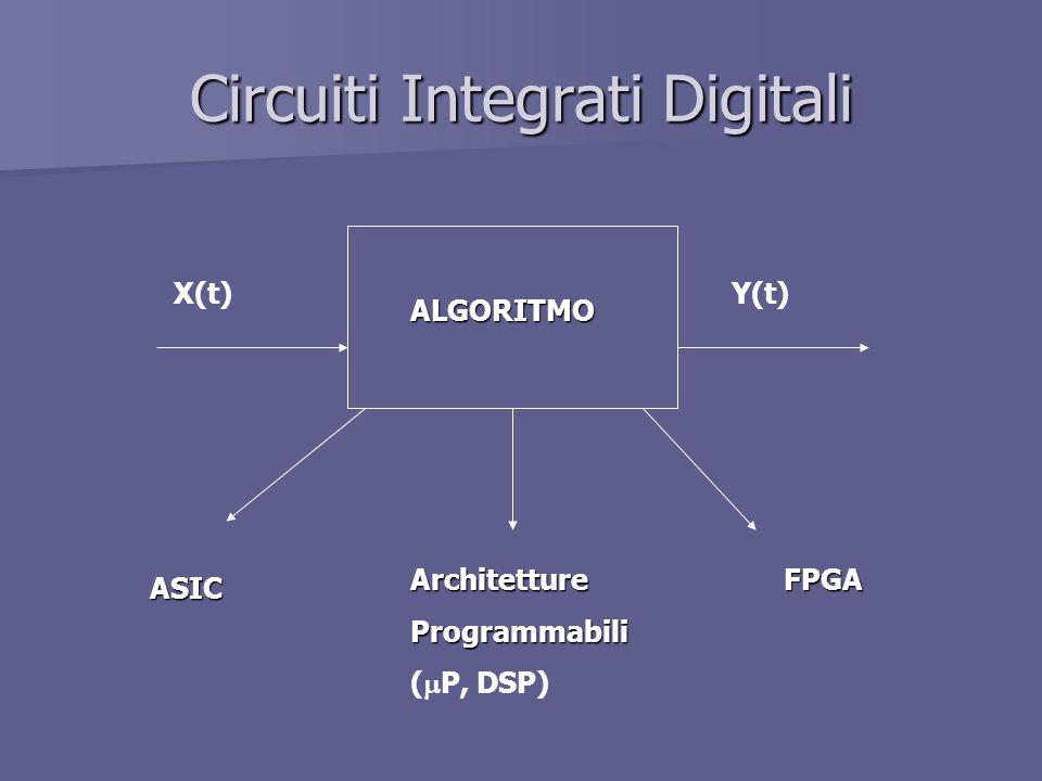 Circuiti Integrati Digitali ALGORITMO X(t) Y(t) ASIC ArchitettureProgrammabili ( P, DSP)FPGA