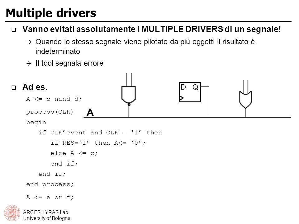 ARCES-LYRAS Lab University of Bologna Loop combinatori Vanno evitati SEMPRE i loop combinatori.