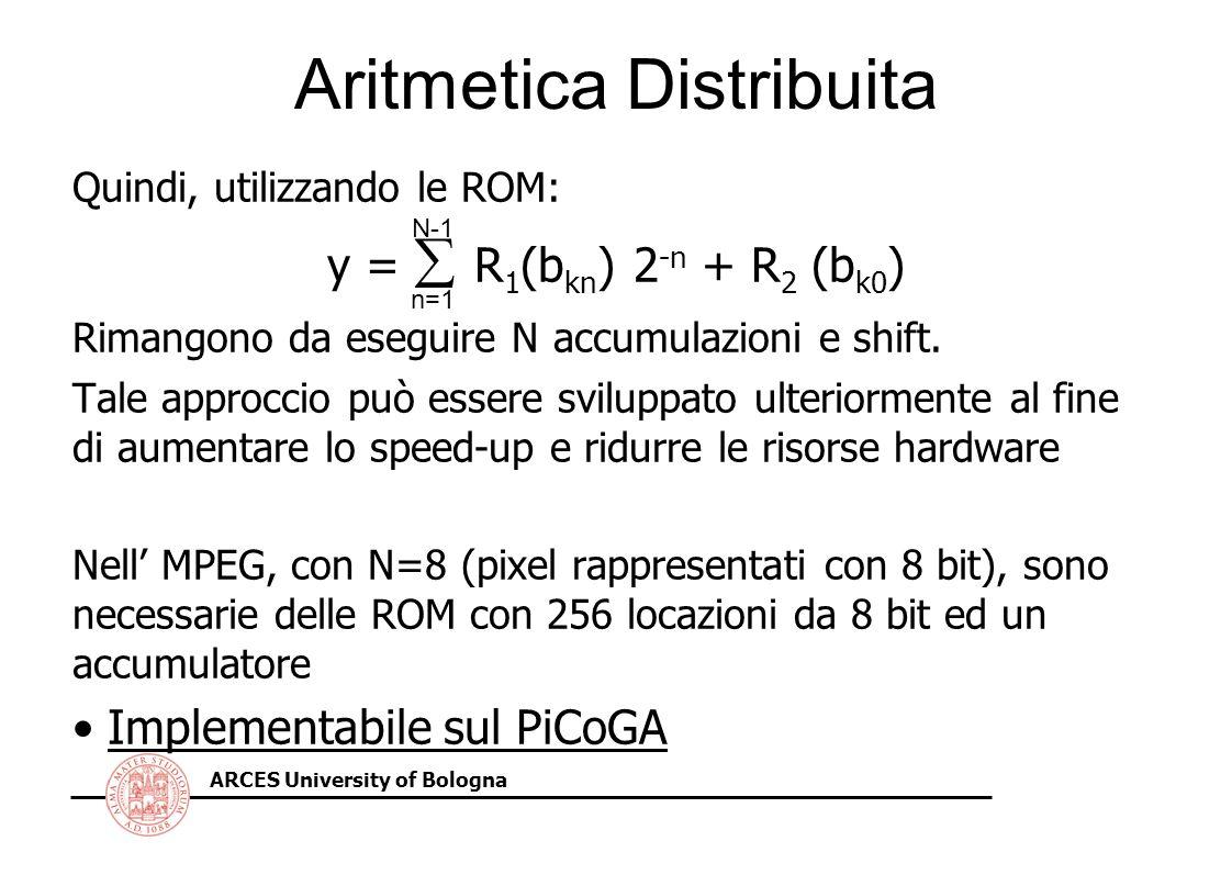 ARCES University of Bologna Aritmetica Distribuita Quindi, utilizzando le ROM: y = R 1 (b kn ) 2 -n + R 2 (b k0 ) Rimangono da eseguire N accumulazion