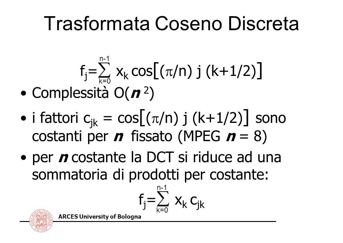 ARCES University of Bologna Trasformata Coseno Discreta f j = x k cos [ ( /n) j (k+1/2) ] Complessità O(n 2 ) i fattori c jk = cos [ ( /n) j (k+1/2) ]