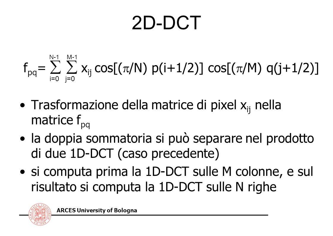 ARCES University of Bologna 2D-DCT f pq = x ij cos[( /N) p(i+1/2)] cos[( /M) q(j+1/2)] Trasformazione della matrice di pixel x ij nella matrice f pq l