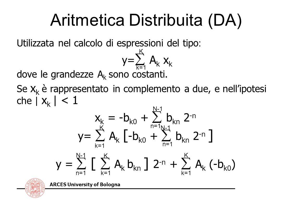 ARCES University of Bologna Aritmetica Distribuita (DA) Utilizzata nel calcolo di espressioni del tipo : y= A k x k dove le grandezze A k sono costant