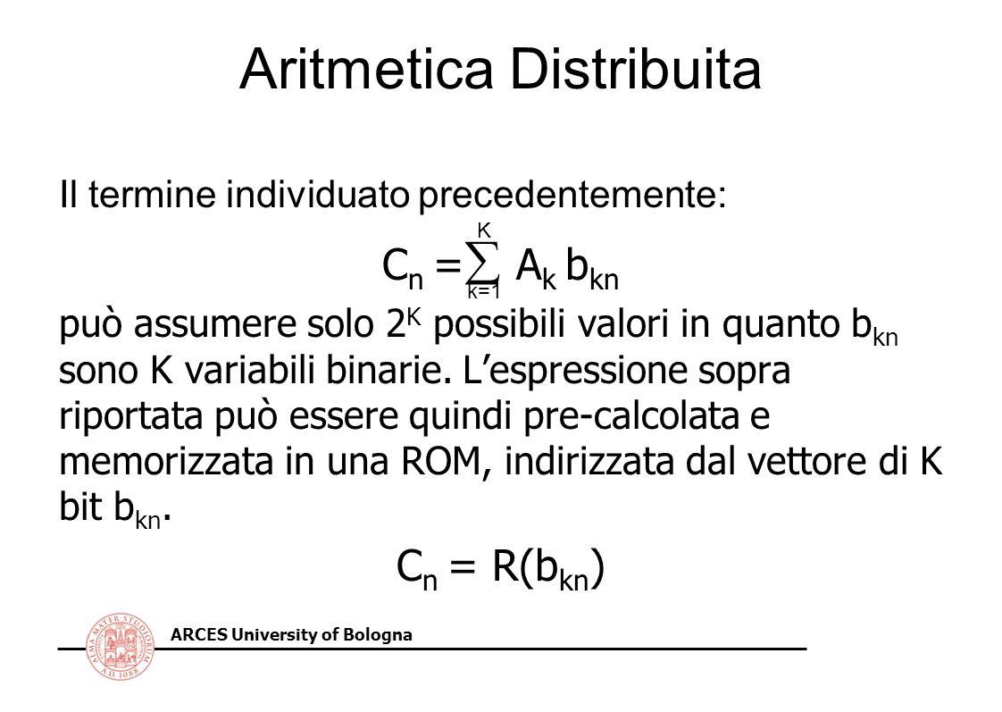 ARCES University of Bologna Aritmetica Distribuita Il termine individuato precedentemente: C n = A k b kn può assumere solo 2 K possibili valori in qu