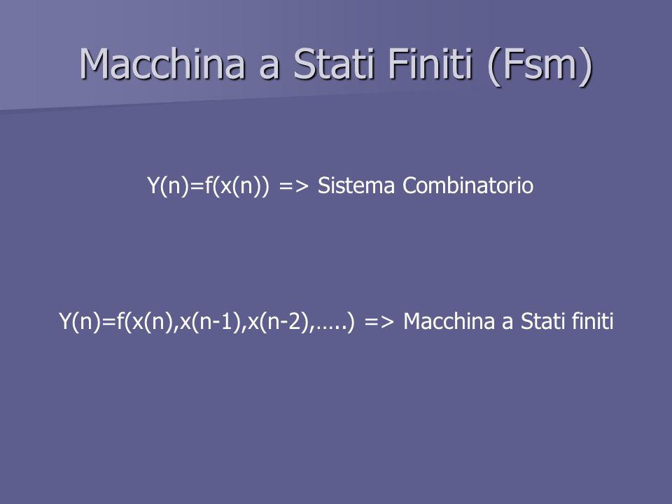 Struttura di una FSM La rete combinatoria realizza le funzioni ω e δ (tabelle di verità) Rete sincrona LLC (Level Level Clocked) – –La macchina cambia stato ad ogni fronte attivo del clock (ogni nuovo colpo di clock) – –I registri di stato (FF) memorizzano il valore presente delle variabili di stato