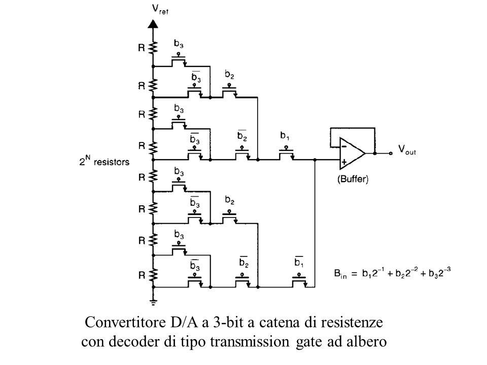 Convertitore D/A a 3-bit a catena di resistenze con digital decoder