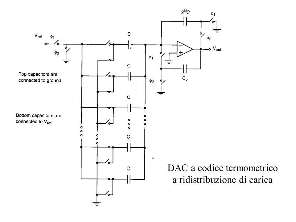 DAC a codice termometrico a ridistribuzione di carica
