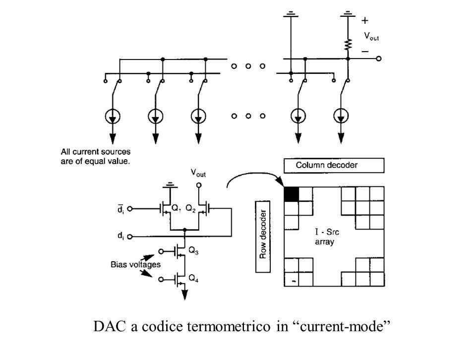 DAC a codice termometrico in current-mode