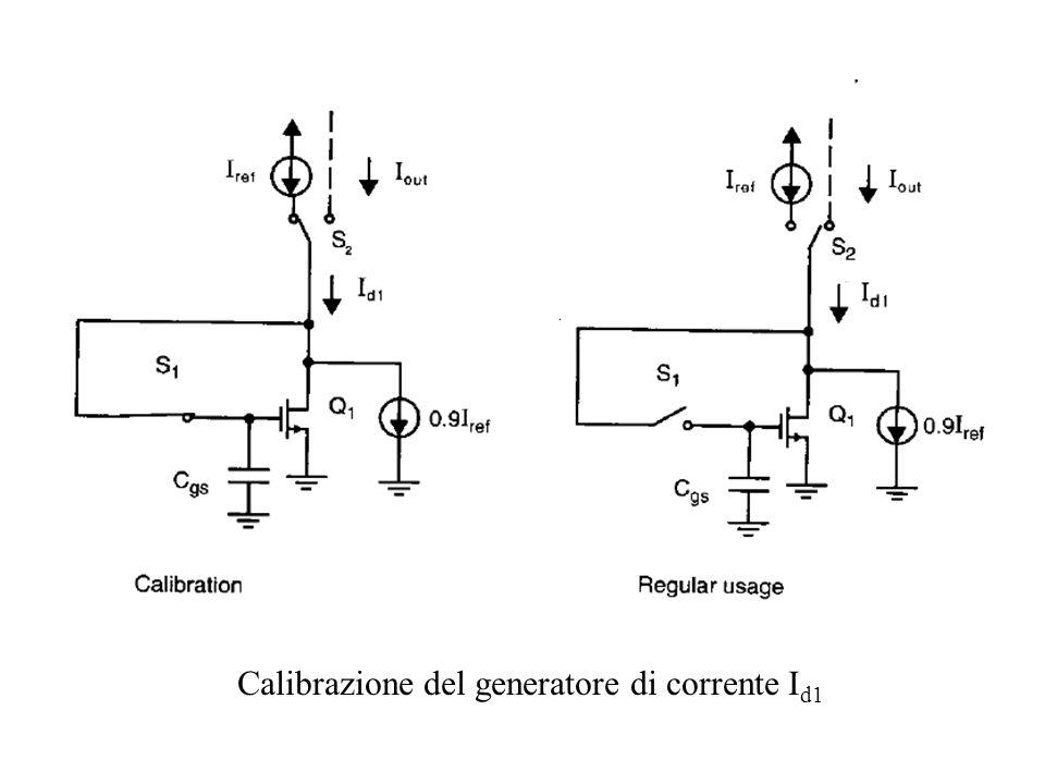Calibrazione del generatore di corrente I d1
