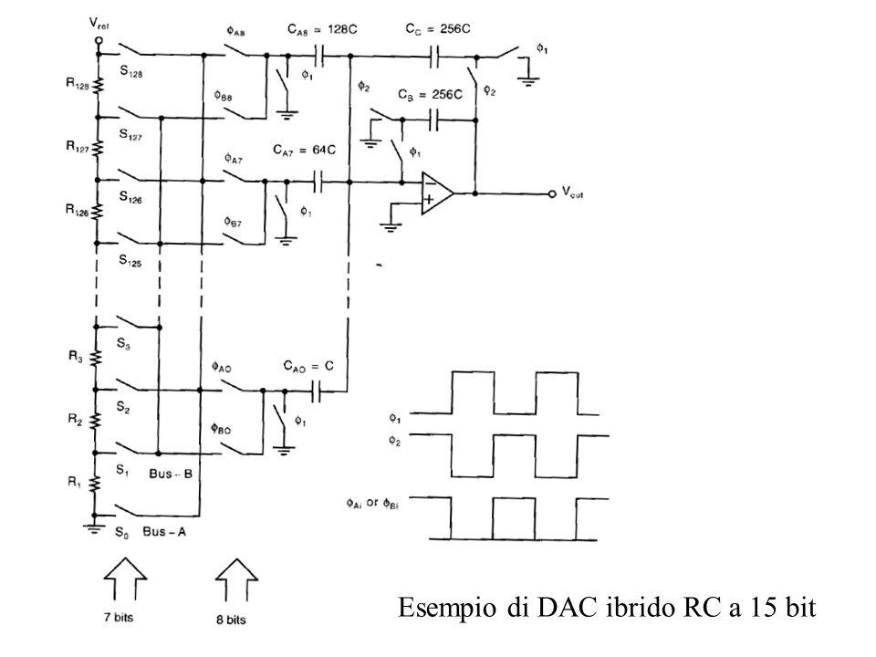 Esempio di DAC ibrido RC a 15 bit