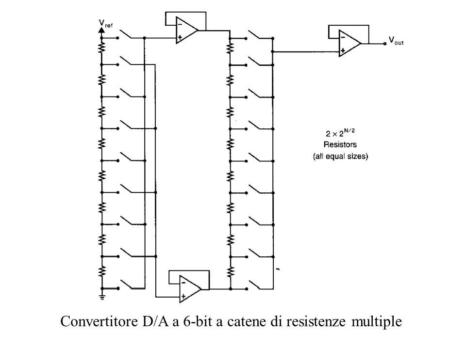 Convertitore D/A a 6-bit a catene di resistenze multiple