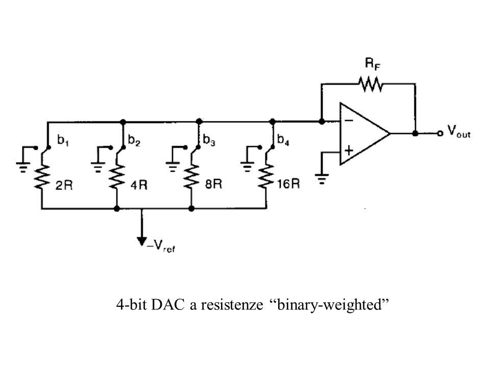 4-bit DAC a resistenze binary-weighted di rapporto ridotto