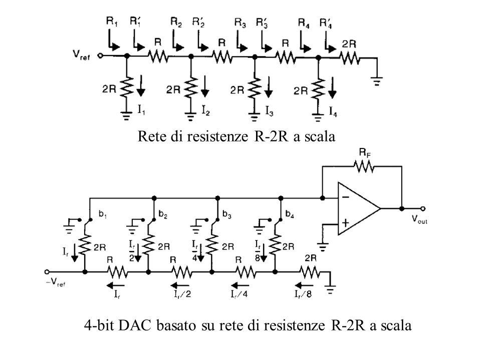 Rete di resistenze R-2R a scala 4-bit DAC basato su rete di resistenze R-2R a scala