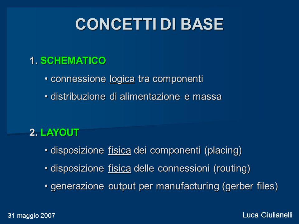 CONCETTI DI BASE 1. SCHEMATICO connessione logica tra componenti connessione logica tra componenti distribuzione di alimentazione e massa distribuzion