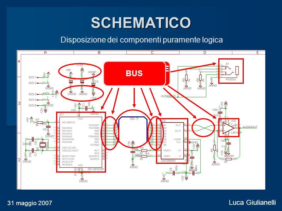 SCHEMATICO 31 maggio 2007 Luca Giulianelli Disposizione dei componenti puramente logica DISPOSITIVI ALIMENTAZIONE e MASSA CONNESSIONI SEMPLICI BUS