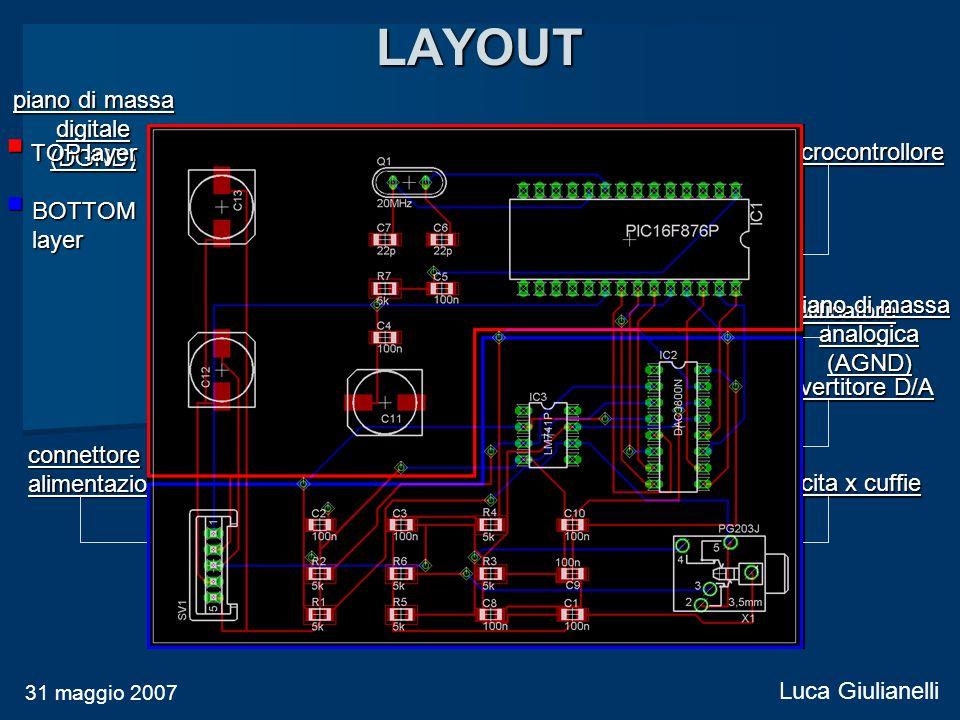 LAYOUT 31 maggio 2007 Luca Giulianelli microcontrollore uscita x cuffie connettorealimentazione convertitore D/A amplificatore piano di massa digitale