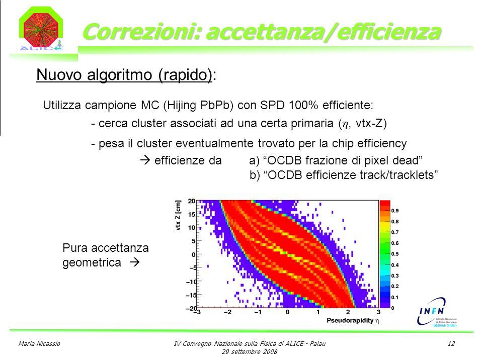 Maria NicassioIV Convegno Nazionale sulla Fisica di ALICE - Palau 29 settembre 2008 12 Nuovo algoritmo (rapido): Utilizza campione MC (Hijing PbPb) con SPD 100% efficiente: - cerca cluster associati ad una certa primaria (, vtx-Z) - pesa il cluster eventualmente trovato per la chip efficiency efficienze da a) OCDB frazione di pixel dead b) OCDB efficienze track/tracklets Pura accettanza geometrica Correzioni: accettanza/efficienza