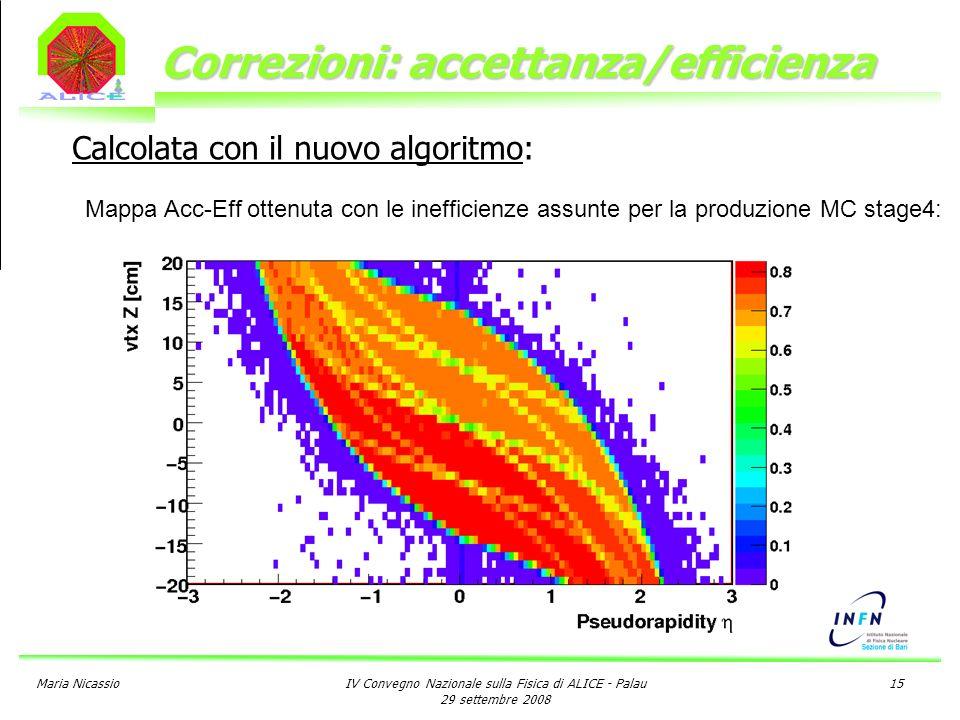 Maria NicassioIV Convegno Nazionale sulla Fisica di ALICE - Palau 29 settembre 2008 15 Calcolata con il nuovo algoritmo: Mappa Acc-Eff ottenuta con le inefficienze assunte per la produzione MC stage4: Correzioni: accettanza/efficienza