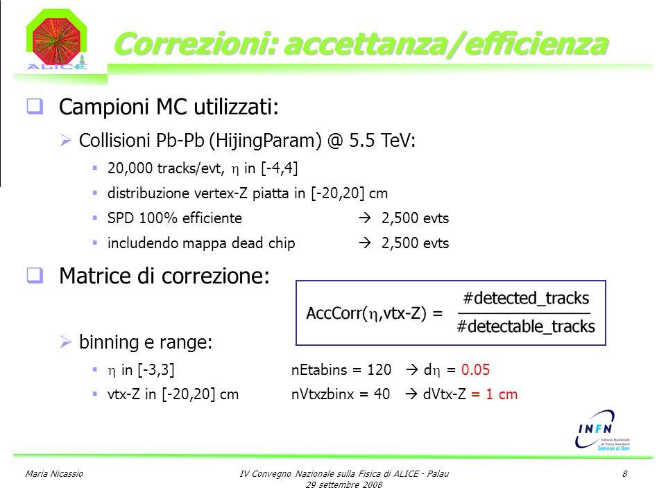 Maria NicassioIV Convegno Nazionale sulla Fisica di ALICE - Palau 29 settembre 2008 8 Campioni MC utilizzati: Collisioni Pb-Pb (HijingParam) @ 5.5 TeV: 20,000 tracks/evt, in [-4,4] distribuzione vertex-Z piatta in [-20,20] cm SPD 100% efficiente 2,500 evts includendo mappa dead chip 2,500 evts Matrice di correzione: binning e range: in [-3,3] nEtabins = 120 d = 0.05 vtx-Z in [-20,20] cmnVtxzbinx = 40 dVtx-Z = 1 cm Correzioni: accettanza/efficienza