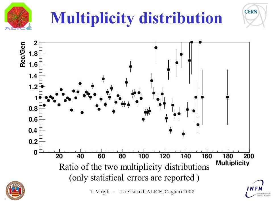 T. Virgili - La Fisica di ALICE, Cagliari 2008 Multiplicity distribution Ratio of the two multiplicity distributions (only statistical errors are repo