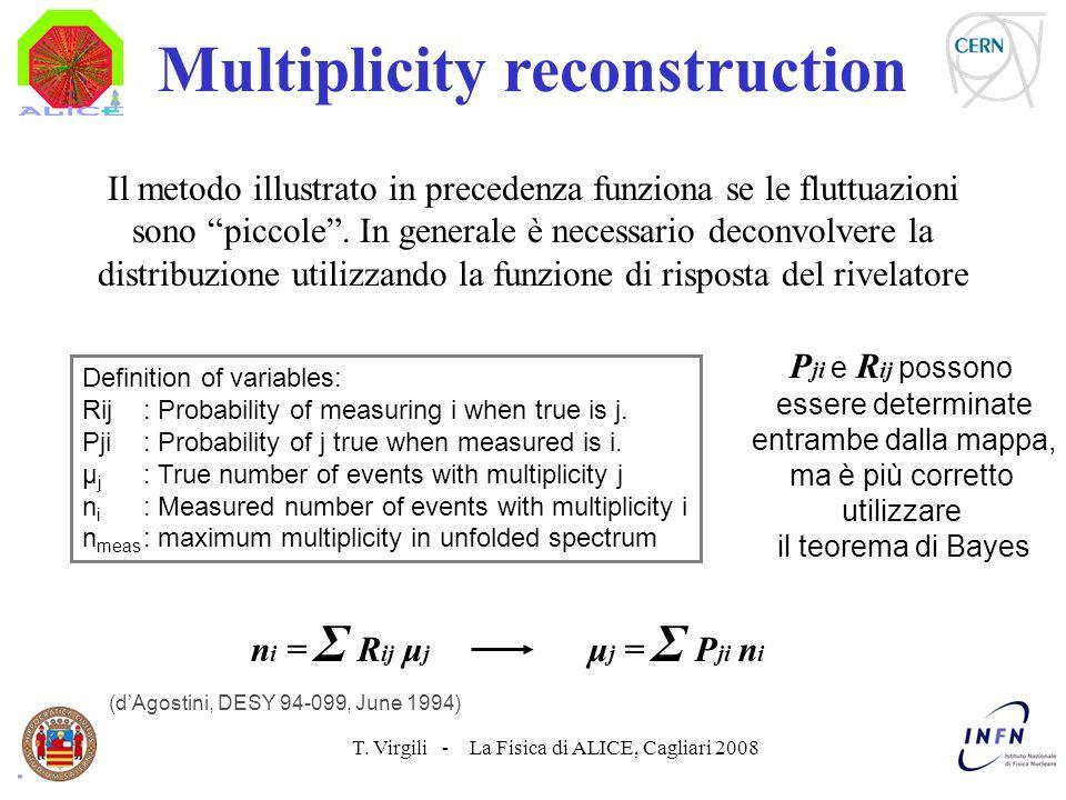 T. Virgili - La Fisica di ALICE, Cagliari 2008 (dAgostini, DESY 94-099, June 1994) Multiplicity reconstruction Il metodo illustrato in precedenza funz