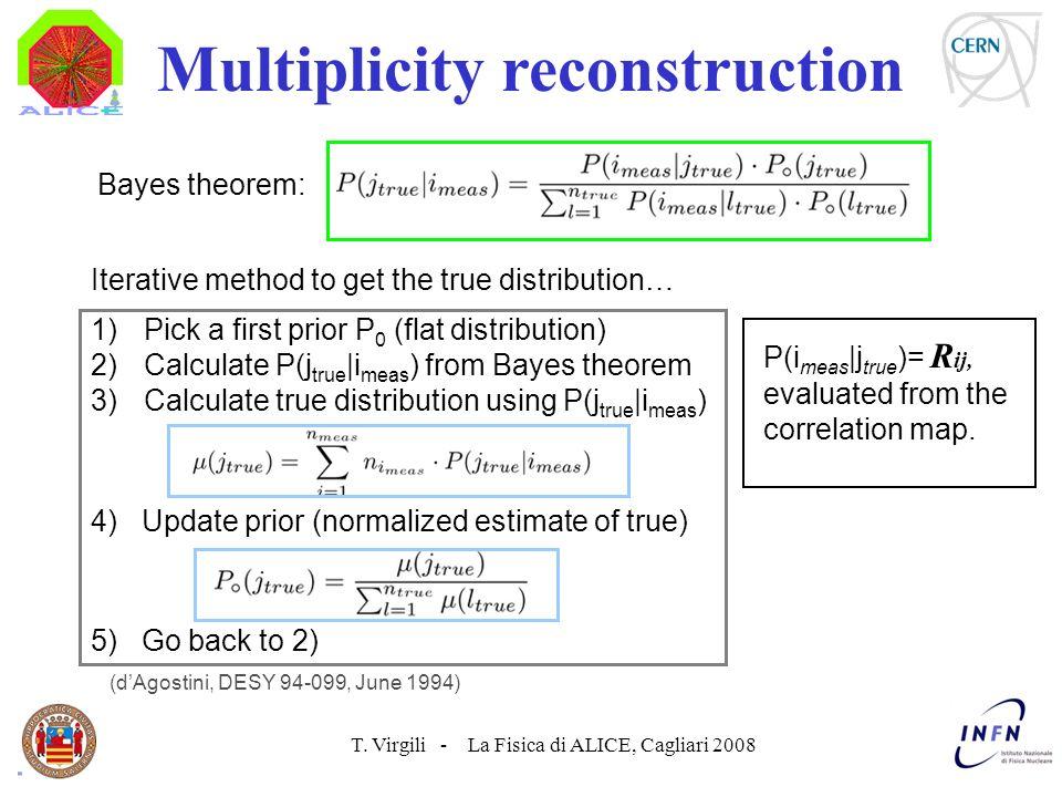 T. Virgili - La Fisica di ALICE, Cagliari 2008 Iterative method to get the true distribution… 1)Pick a first prior P 0 (flat distribution) 2)Calculate