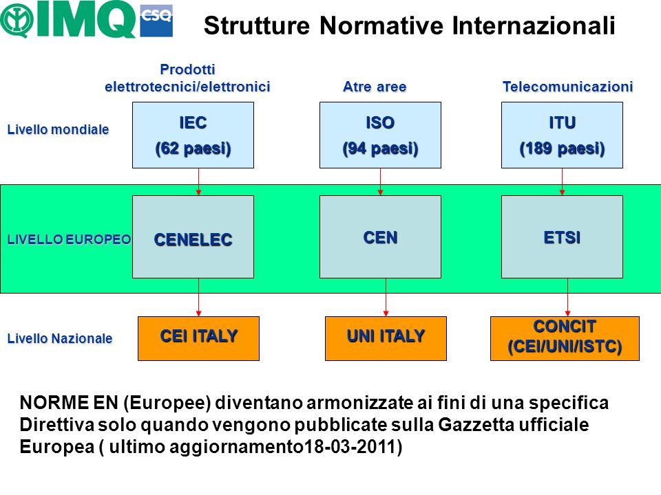Strutture Normative Internazionali Prodotti elettrotecnici/elettronici IEC (62 paesi) CENELEC CEI ITALY Livello Nazionale LIVELLO EUROPEO Livello mond